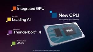 Intel анонсировала новую линейку процессоров Intel Core серии H 11-го поколения