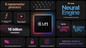 Создан первый вирус для новых ноутбуков Apple