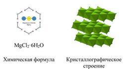 В Саратове будут выпускать замену импортному хлориду магния
