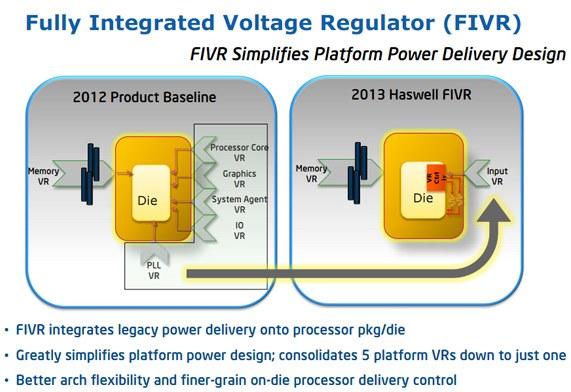 Новый драйвер Intel RFIM подстраивает частоты DDR и IVR, чтобы избавиться от радиопомех для Wi-Fi/5G