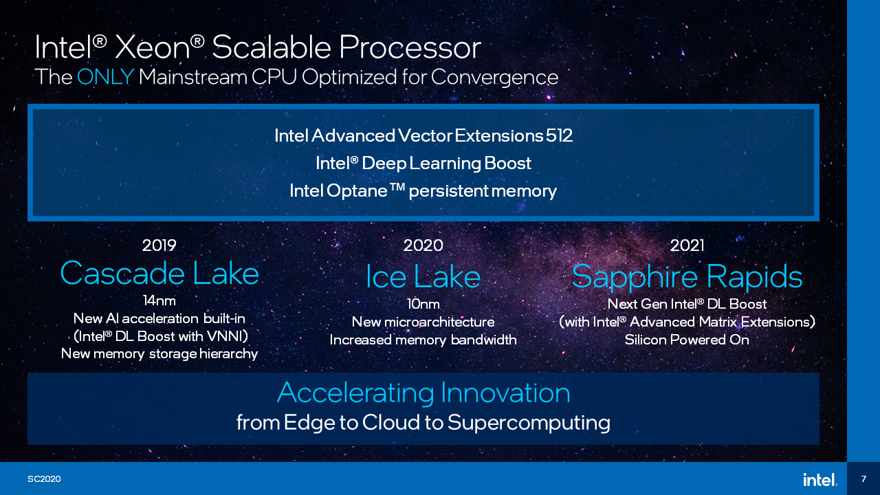 Из-за ошибки в чипах выход серверных процессоров Intel Xeon Ice Lake-SP будет отложен как минимум до середины II квартала 2021 года