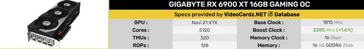 Gigabyte представила нереференсную Radeon RX 6900 XT Gaming OC с заводским разгоном