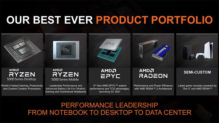 AMD снова поставила рекорд по квартальной выручке, но дефицит победить не обещает