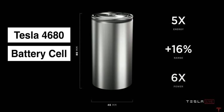 Panasonic начнёт производство новых батарей Tesla 4680 на гигафабрике в Неваде в конце года