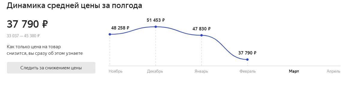 AMD наладила поставки Ryzen 7 5800X. Цена процессора в России упала ниже рекомендованной