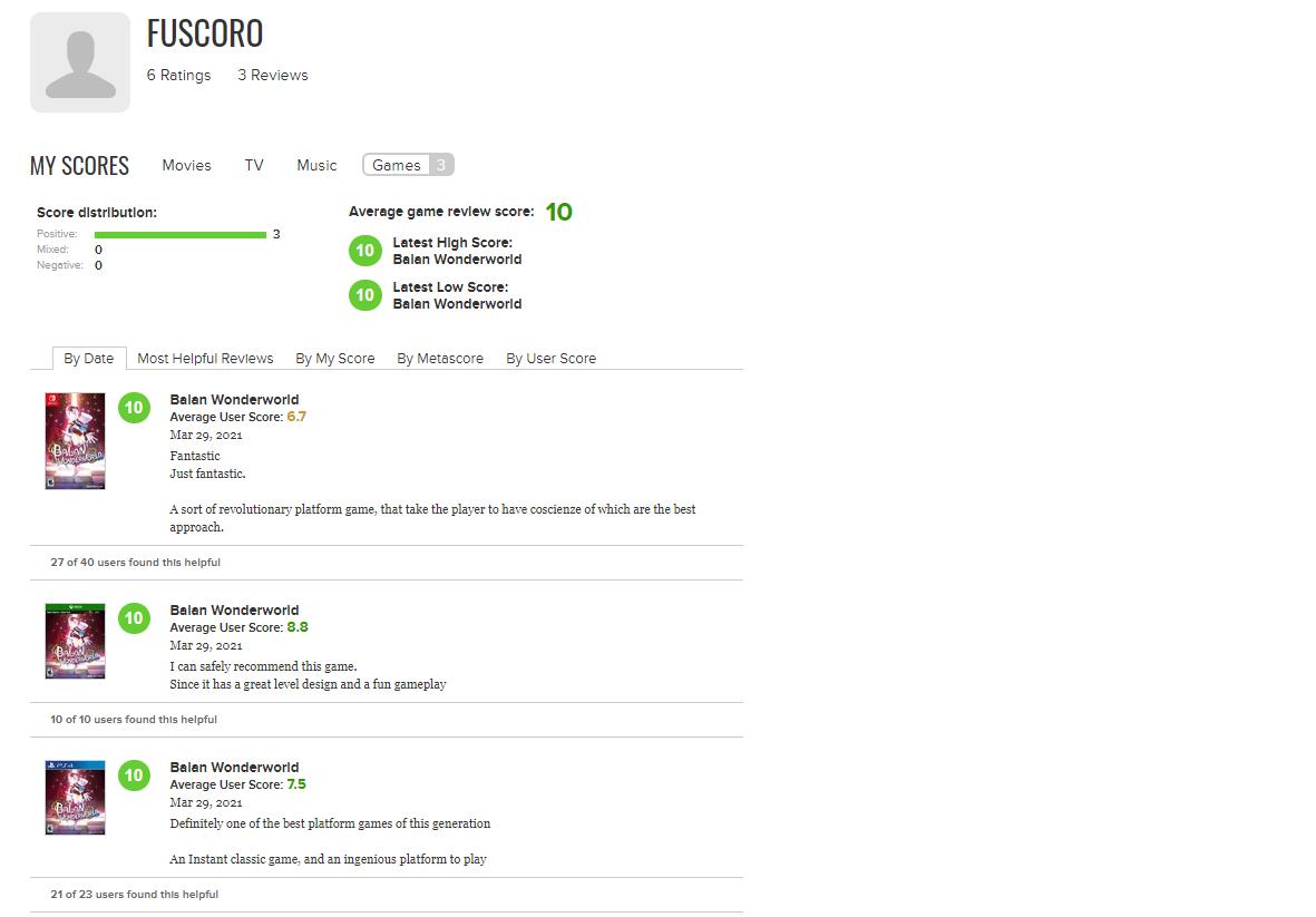 Balan Wonderworld получила подозрительно много положительных пользовательских отзывов на Metacritic