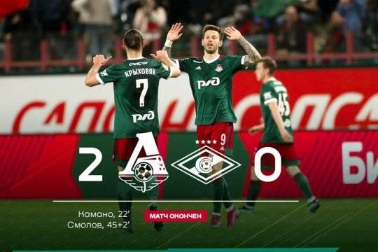 «Локомотиву» могут засчитать техническое поражение в выигранном матче со «Спартаком»