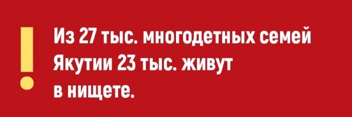 Борьба с бедностью в Якутии: миллиарды потрачены, количество банкротов растет
