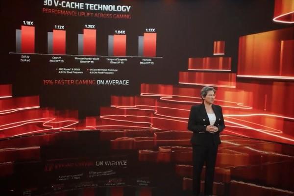 AMD: 3D V-Cache увеличит производительность Ryzen на 25%