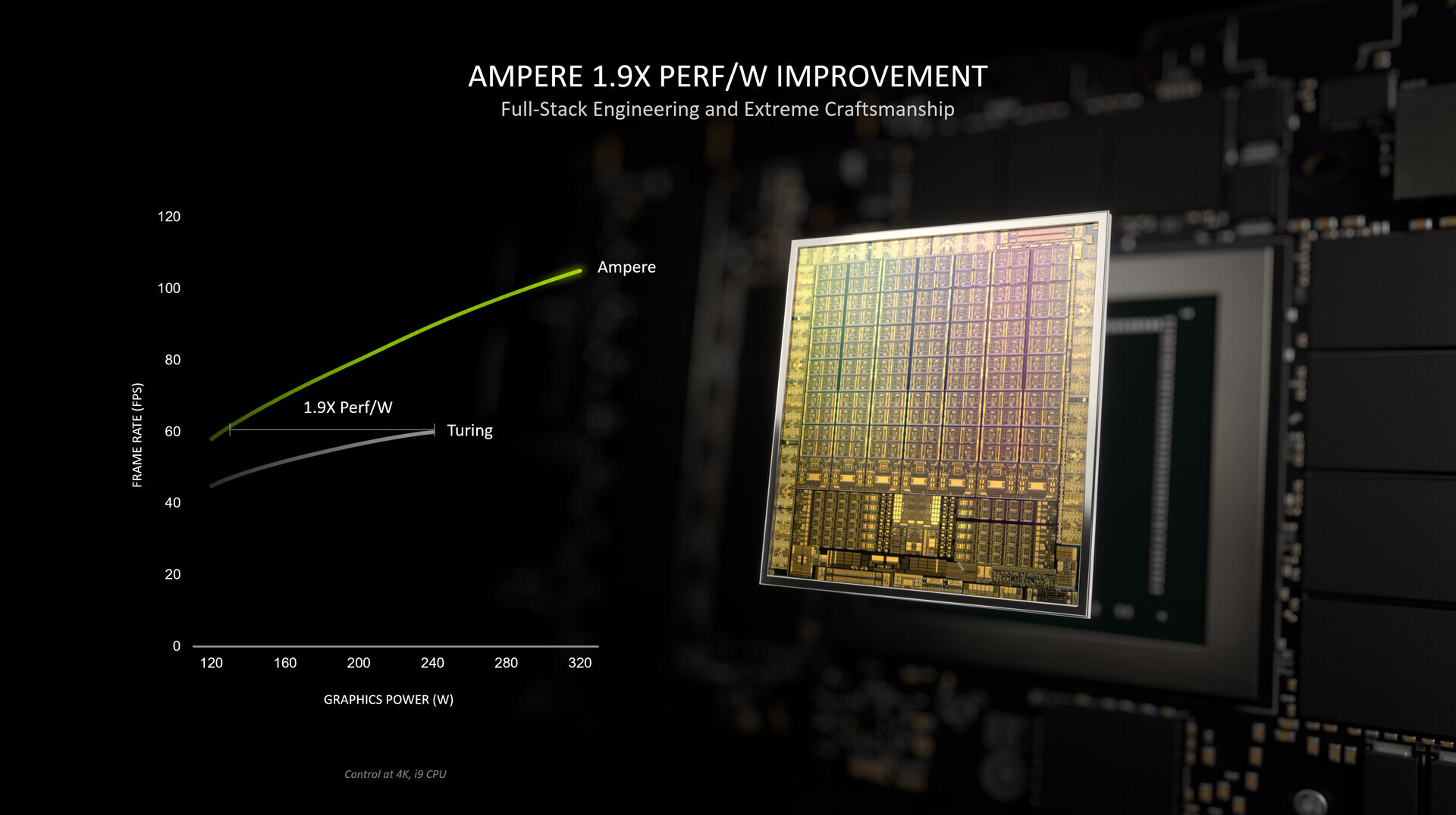 Ноутбучные и настольные видеокарты NVIDIA RTX 3000 сравнили по характеристикам