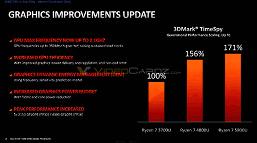 Все секреты новейших процессоров AMD Ryzen раскрыты. Появились подробности про мобильные Ryzen 5000
