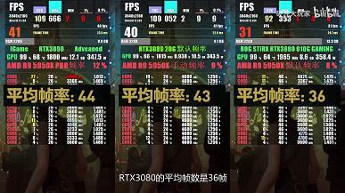 GeForce RTX 3080 с «правильным» объёмом памяти засветилась в тестах. По производительности это почти RTX 3090