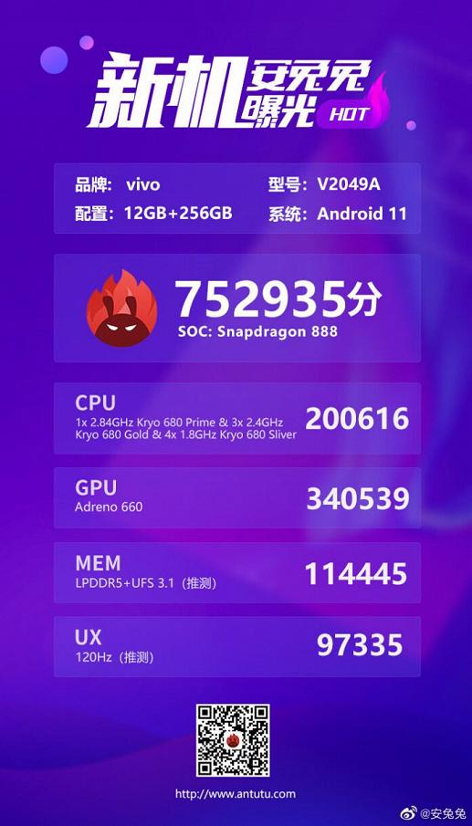 Это заявка на рекорд. iQOO 7 набрал более 750 тыс. баллов в AnTuTu