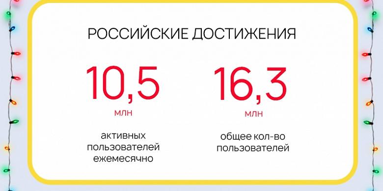 Санкции не помеха: «Заменитель» Google Play на смартфонах Huawei и Honor процветает в России