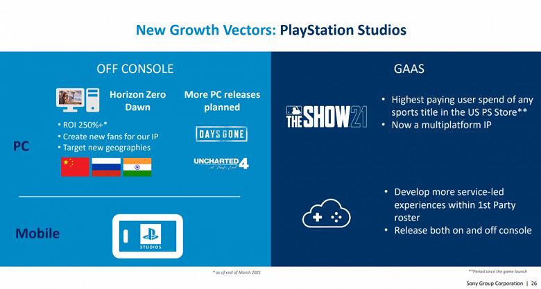 PlayStation потеряет один из своих самых продаваемых эксклюзивов. Uncharted 4: A Thiefs End готовится выйти на ПК