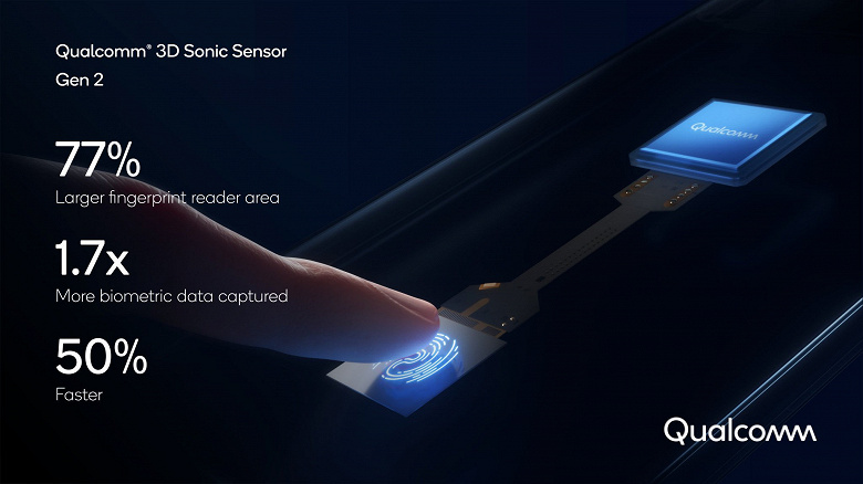 Samsung Galaxy S21 Ultra превосходит воображение. Его сканер отпечатков пальцев получился слишком быстрым