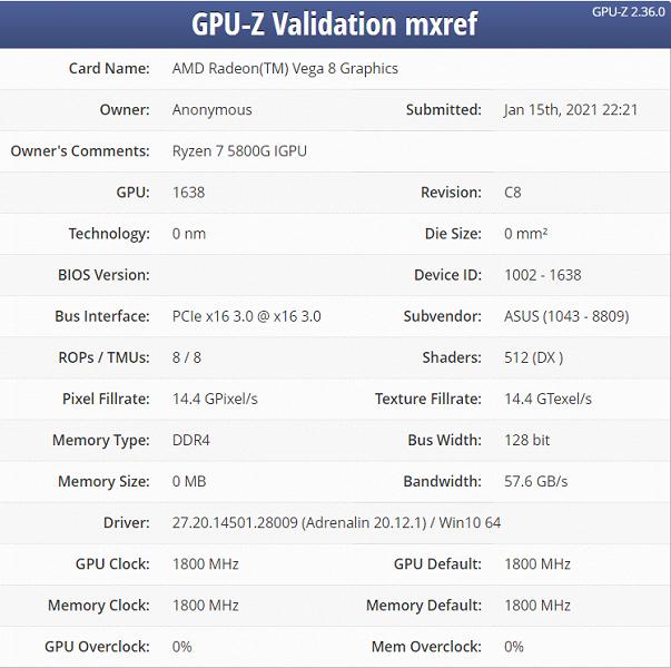 В GPU-z замечен процессор AMD Ryzen 7 5800G (Cezanne) для настольных ПК