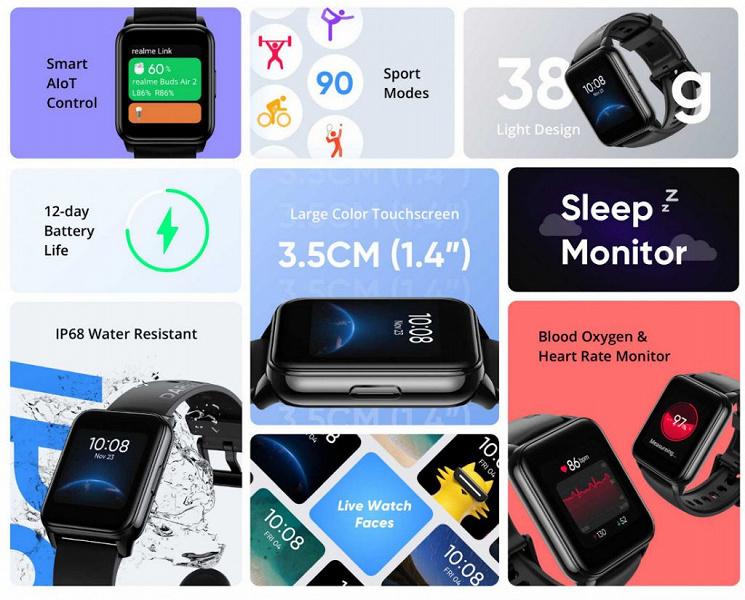 90 режимов тренировок, SpO2, IP68 и 12 суток автономной работы — недорого. Представлены умные часы Realme Watch 2