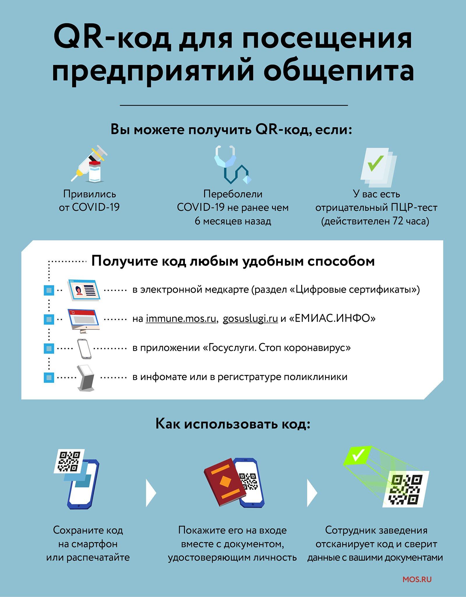 В Москве установлен антирекорд по госпитализации пациентов с COVID-19