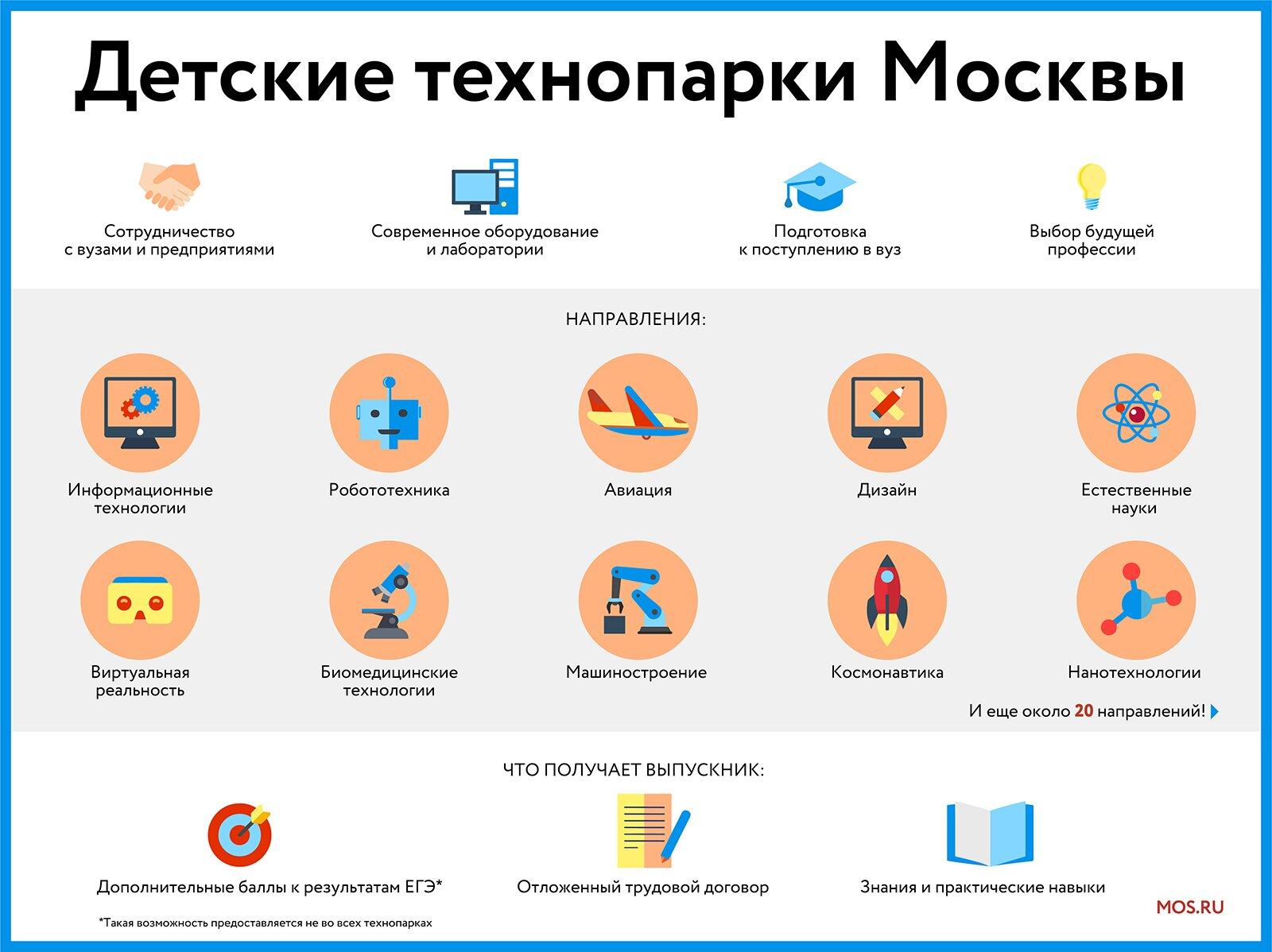 «Бизнес-уик-энд» и детские технопарки: Сергей Собянин рассказал о развитии системы профнавигации