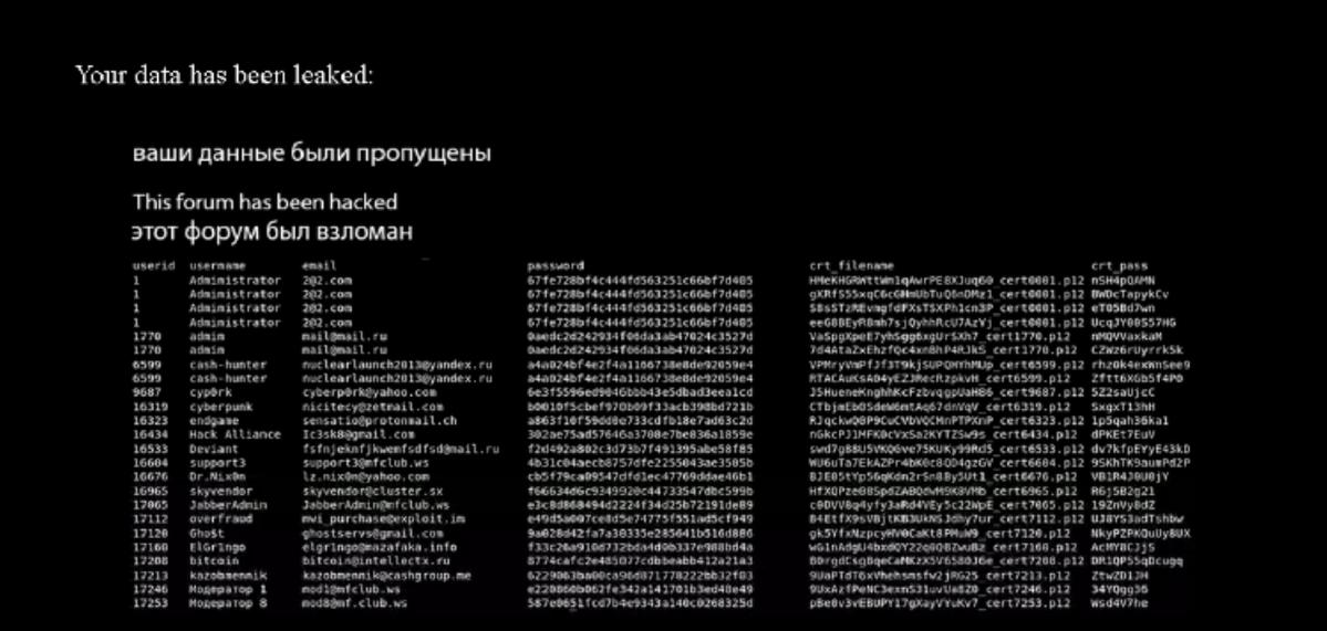 Хакерский форум Maza пострадал от взлома