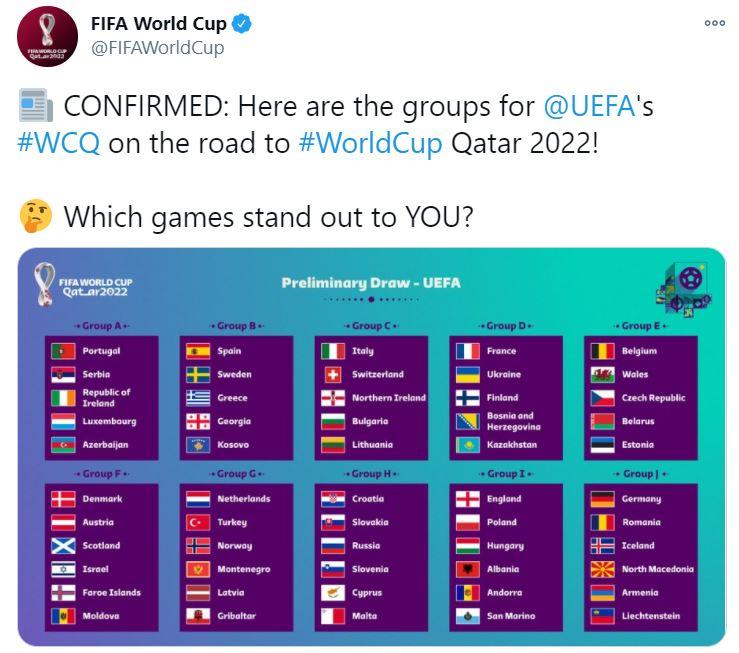 Определились соперники сборной России в отборочном туре ЧМ-2022 по футболу