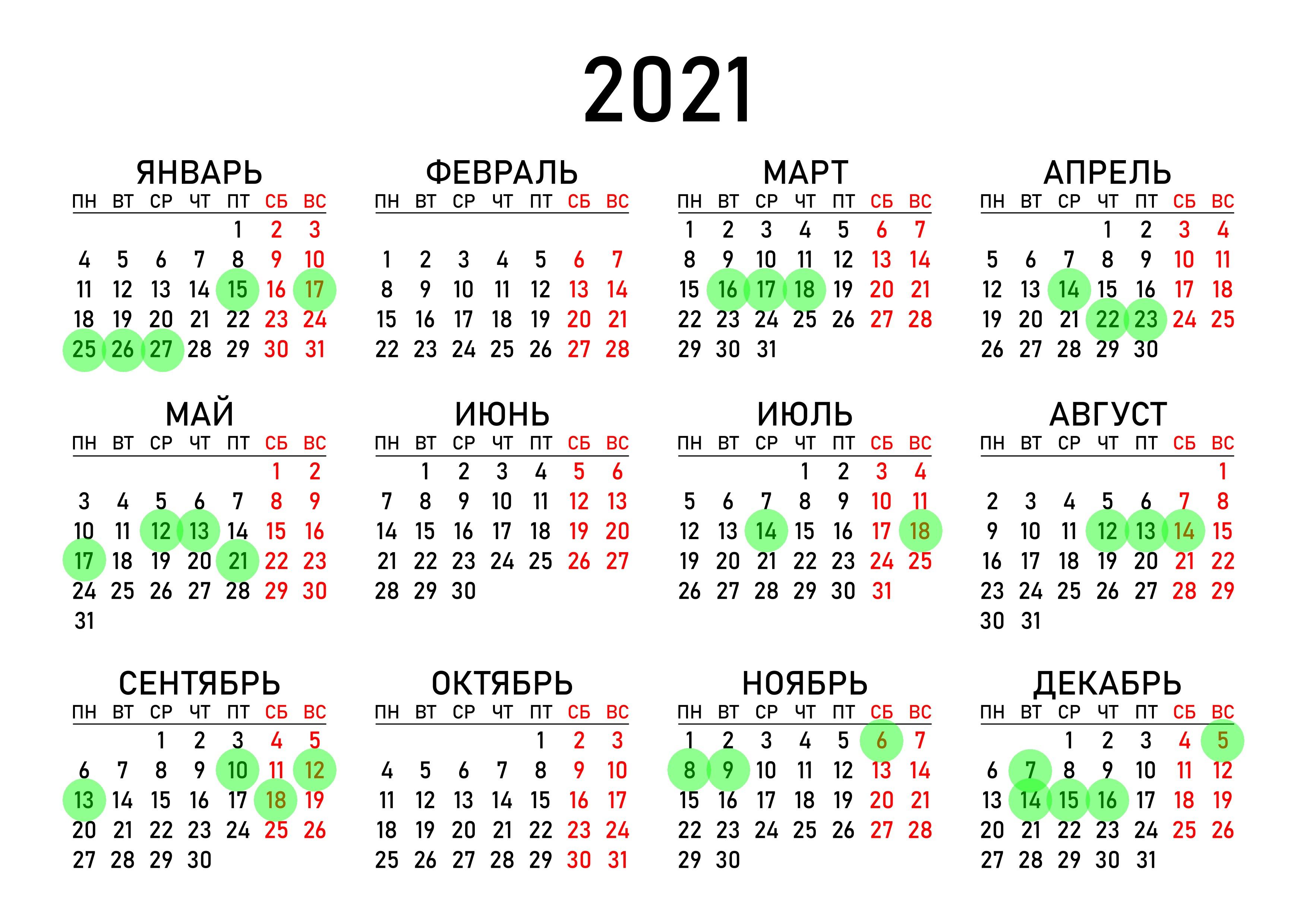 Названы лучшие даты для загадывания желаний и старта новых проектов в 2021 году