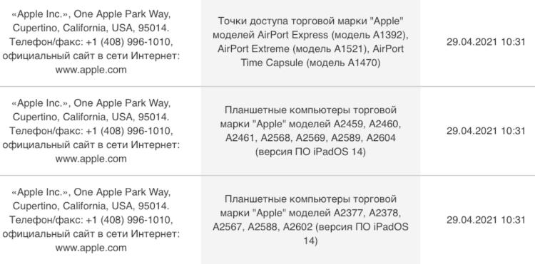 Apple зарегистрировала в России новые планшеты. Скорее всего, это iPad 10,2″ и iPad mini