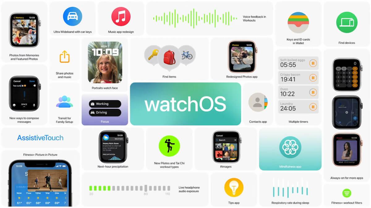 Новый дизайн и датчик температуры кожи: какими будут Apple Watch 7