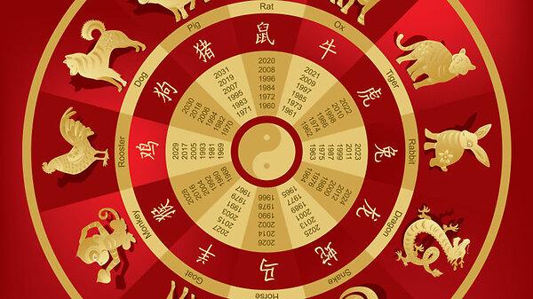 Китайский гороскоп: знаки, совместимость, предсказания
