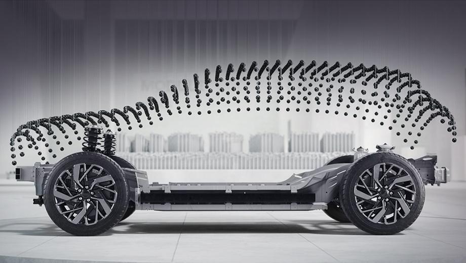 Дополнено: Электрокару Apple предсказана платформа Hyundai