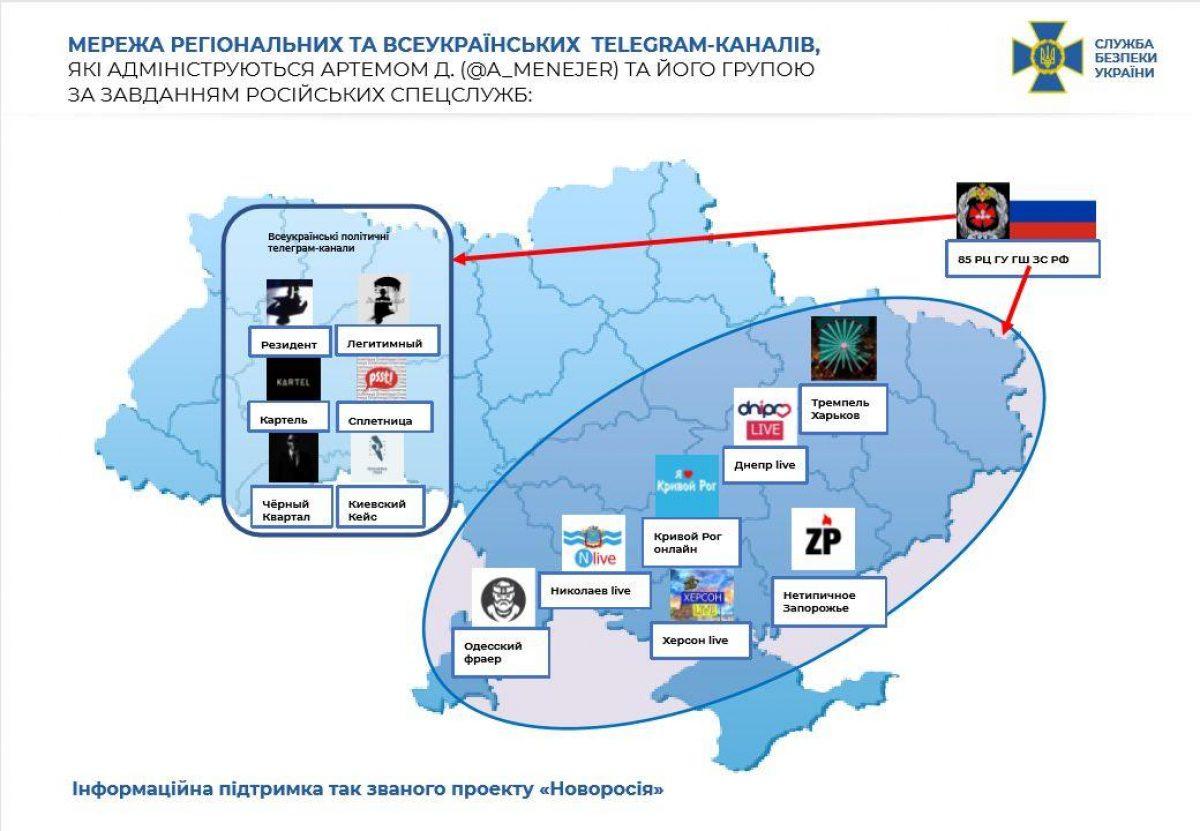 Создано российскими спецслужбами: СБУ отчиталась о разоблачении сети деструктивных Telegram-каналов