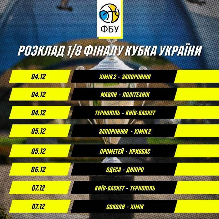 Определились все пары 1/8 финала Кубка Украины