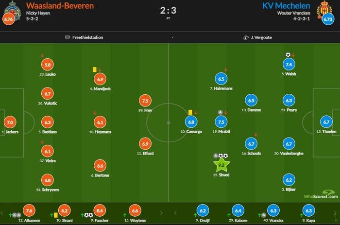 Швед лучший игрок матча против Васланд-Беверена по версии Whoscored