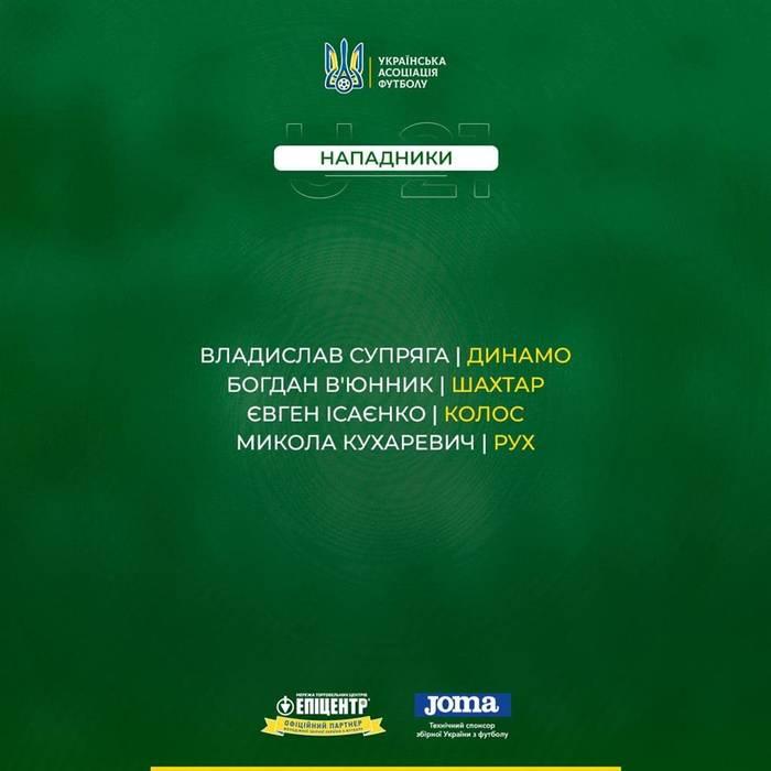 Ротань назвал состав молодежной сборной Украины на международный турнир в Турции