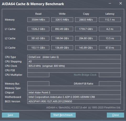 Протестировали DDR5 от Longsys. Результаты впечатляют