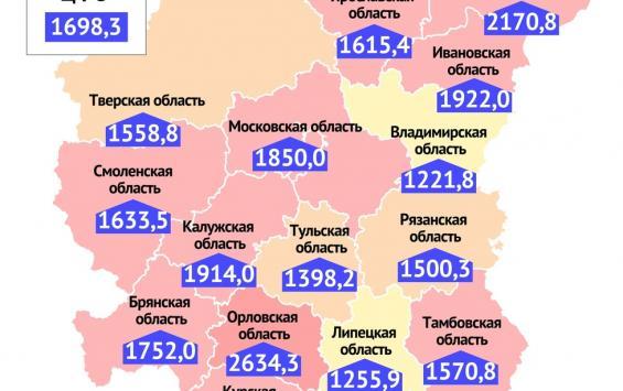 Куряне заражаются ковидом реже орловчан, но чаще белгородцев