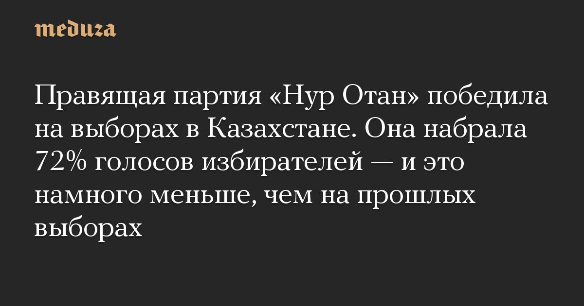 Правящая партия «Нур Отан» победила на выборах в Казахстане. Она набрала 72% голосов избирателей — и это намного меньше, чем на прошлых выборах