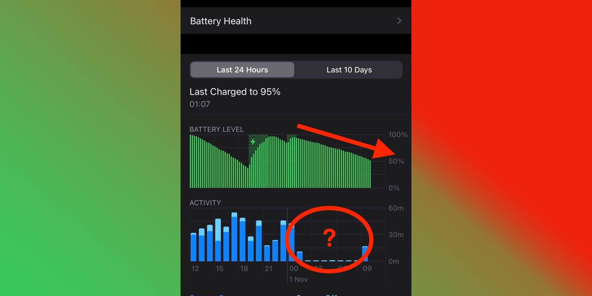 Некоторые iPhone 12 теряют до 40% заряда за ночь