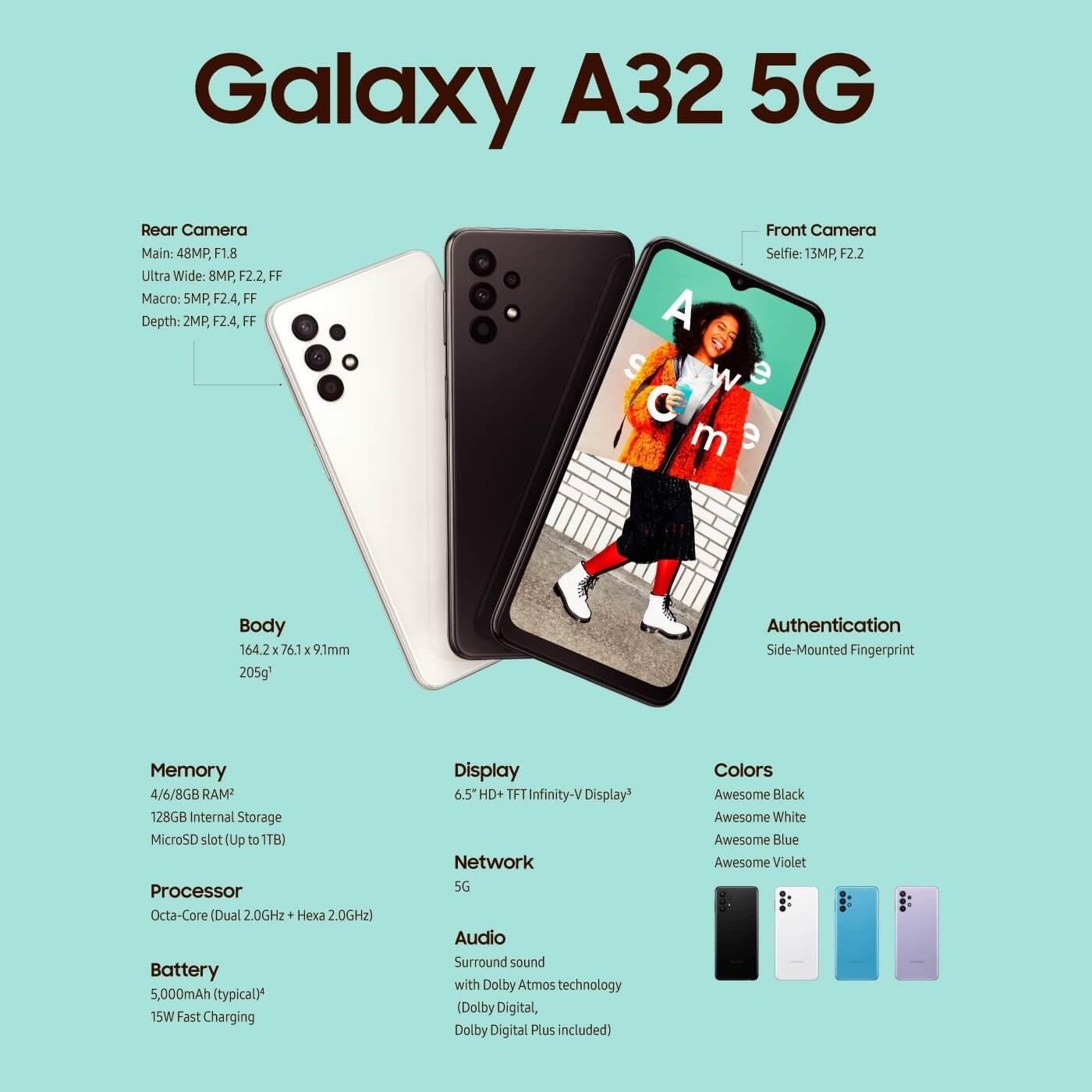 Представлен Galaxy A32 – самый доступный 5G-смартфон Samsung