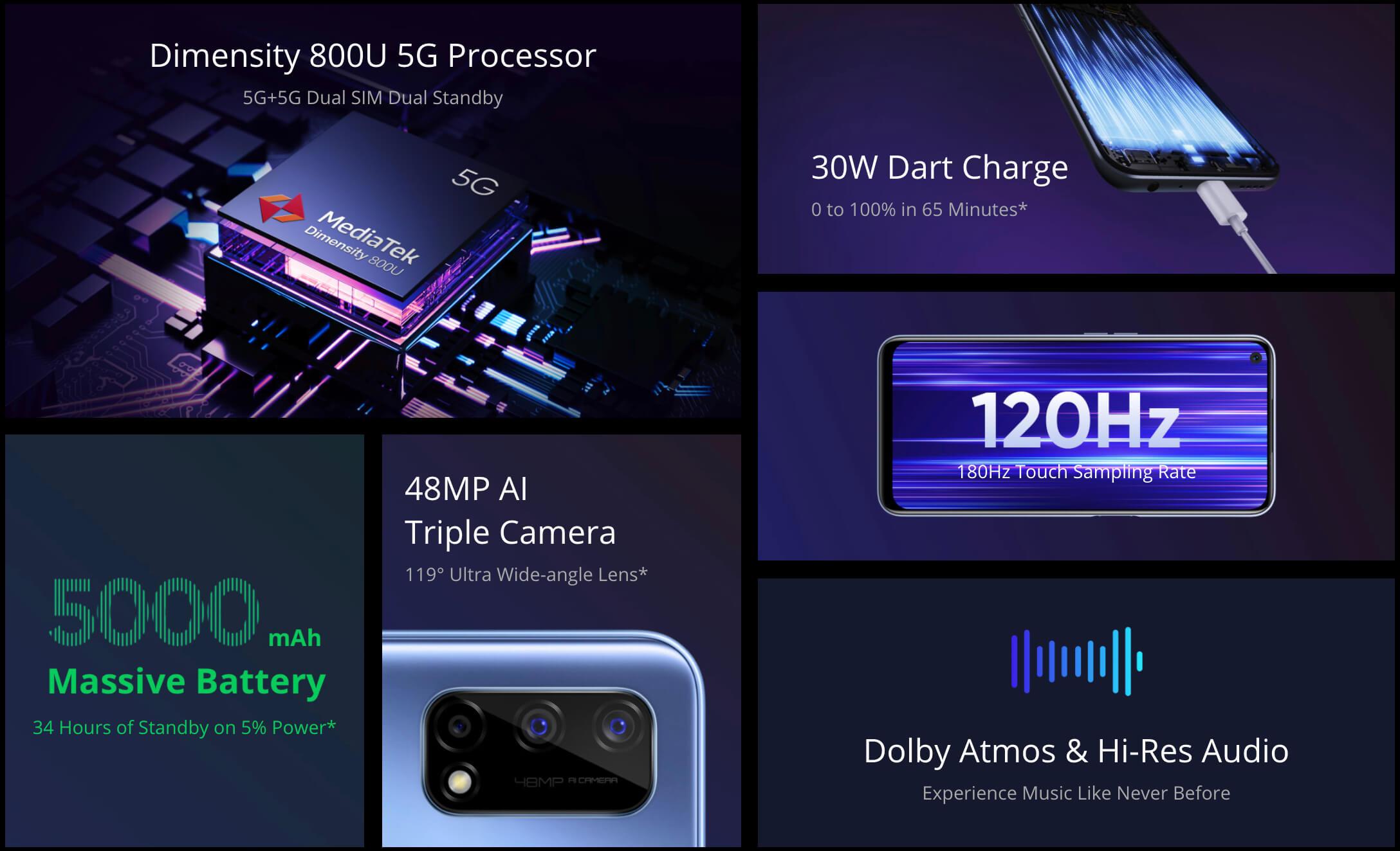 Представлен Realme Narzo 30 Pro – экран 120 Гц и батарея на 5000 мАч