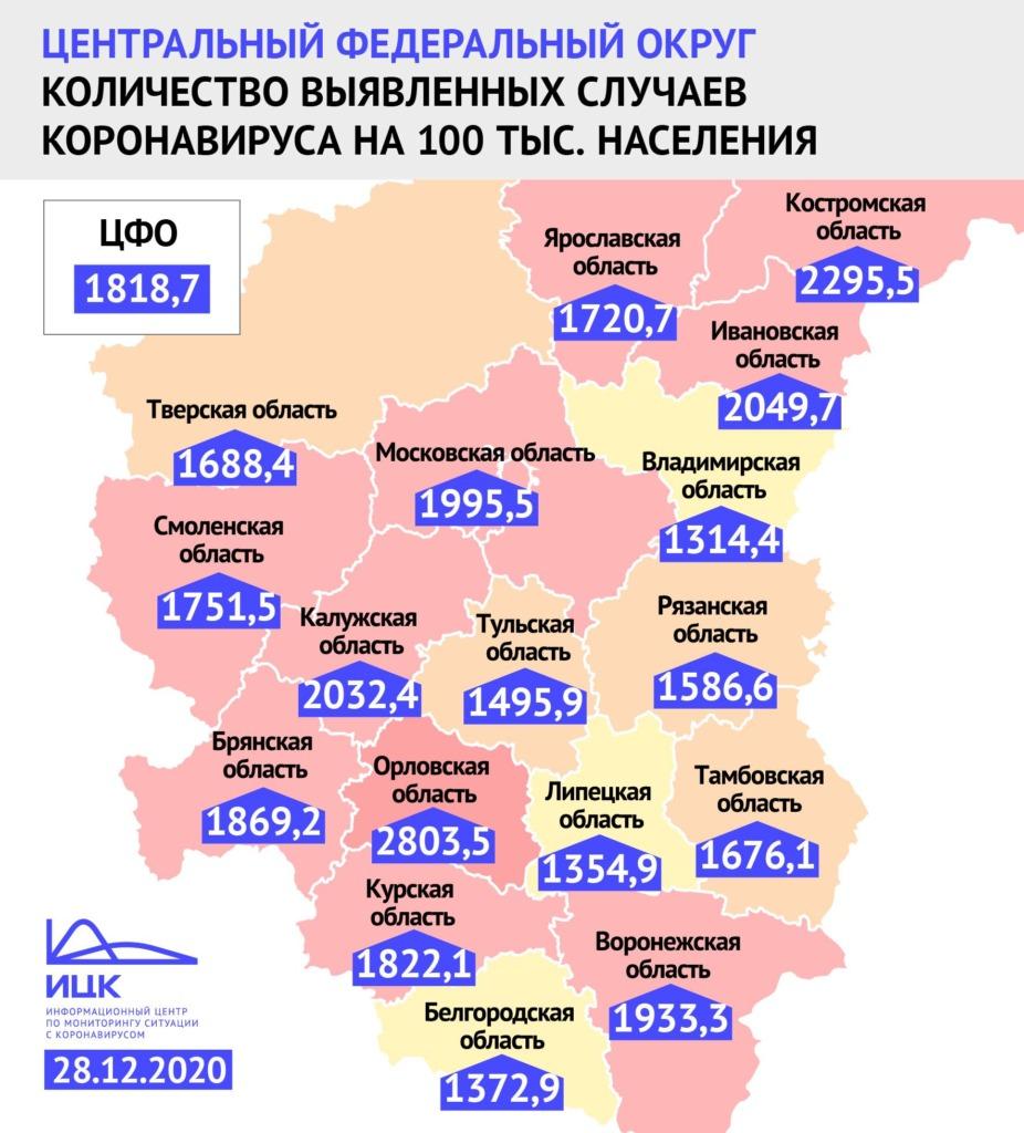 Аналитики назвали уровень заболеваемости коронавирусом в Смоленской области