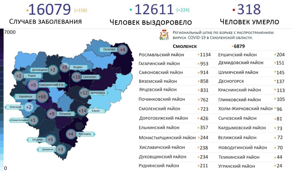 За сутки коронавирус выявлен в 15 муниципалитетах Смоленской области