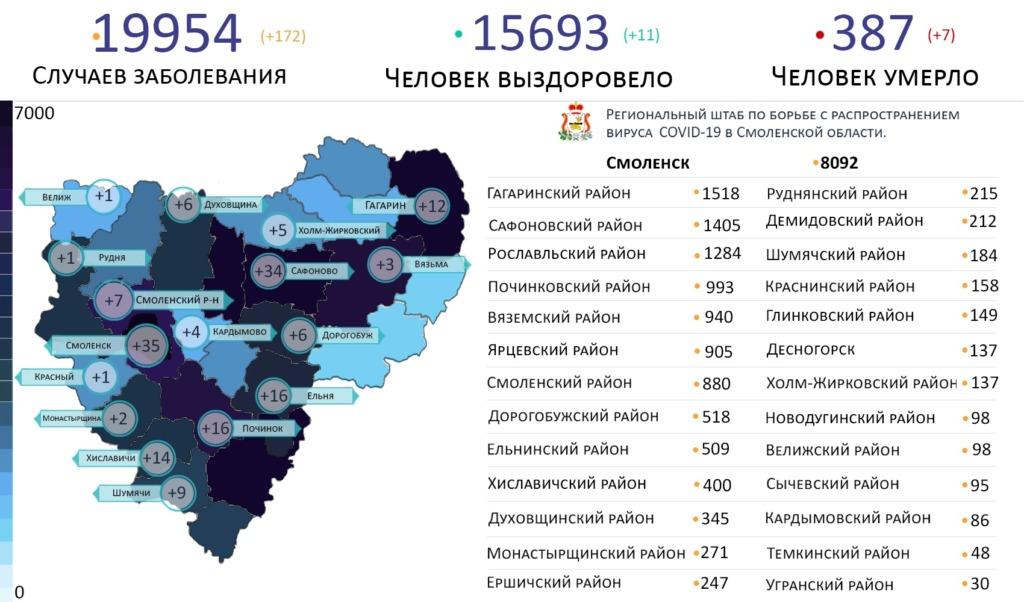 Новые случаи коронавируса выявили в 17 районах Смоленской области
