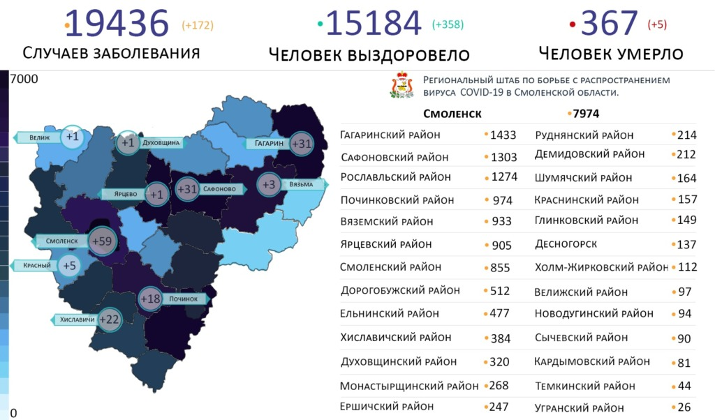 Самые зараженные коронавирусом районы Смоленской области на 15 января