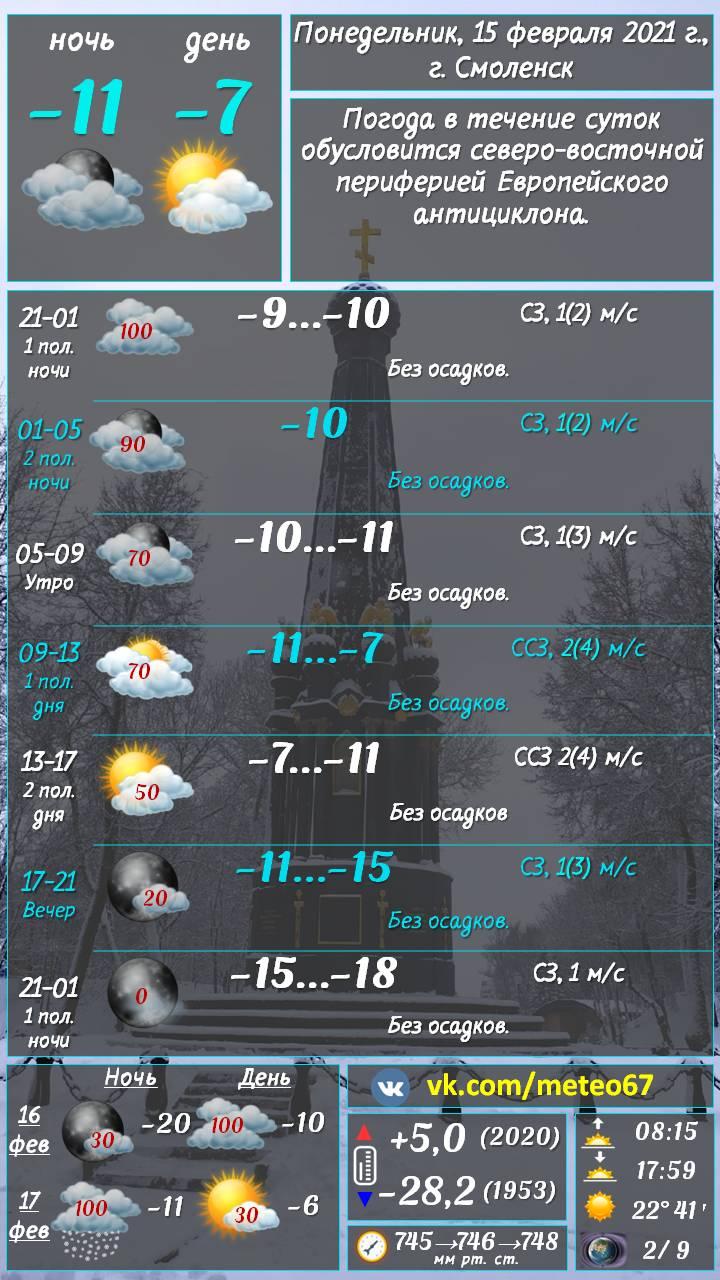 В Смоленской области стартовало стремительное похолодание