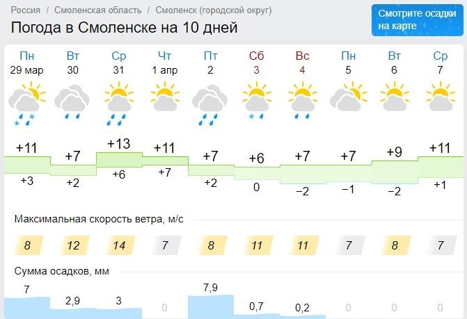 Какой будет погода во вторник в Смоленской области