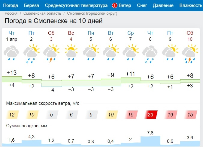 Готовимся к снегу. Какой будет погода в Смоленской области в пятницу
