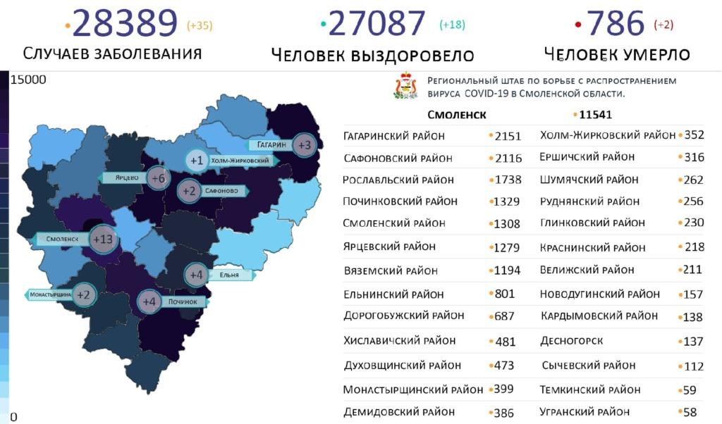 В каких районах Смоленской области выявили новые случаи коронавируса на 7 апреля
