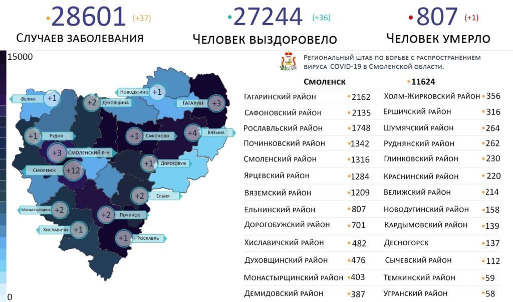 Самые зараженные коронавирусом районы Смоленской области на 13 апреля